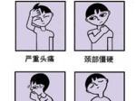 脑膜炎症状图